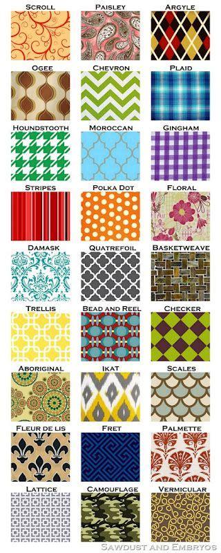 fabric pattern list good to know popular pattern names design reference
