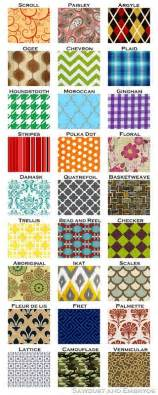 good to know popular pattern names design reference