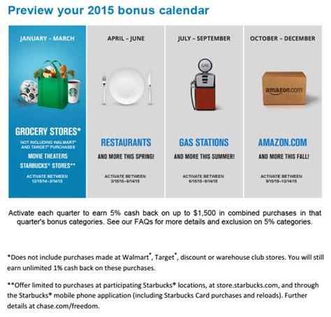 Discover Cashback Calendar Leaked Freedom 2015 5 Cashback Categories Doctor