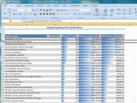 market analysis exle shopping basket analysis with excel 2007 and sql server