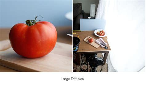 Lighting Tips by Food Photography Lighting Tutorial