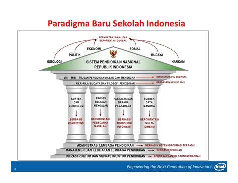 Paradigma Baru Mengajar Wina Sanjaya seminar pendidikan probolinggo 26 feb2010