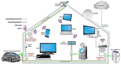 home design network home network design awe 16 gingembre co