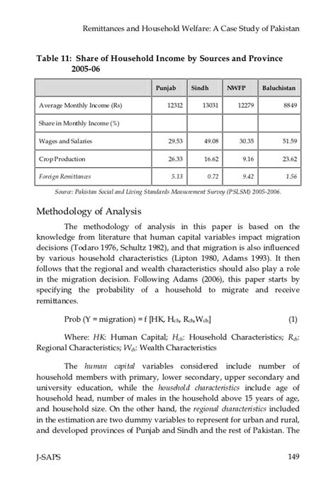 Mba Healthcare Management Salary In Pakistan by Remittances And Household Welfare In Pakistan