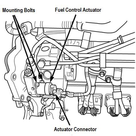 p dodge high pressure common rail checksum