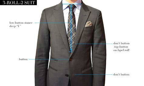 Two Button Suit suiting 101 two button or three button suit the compass