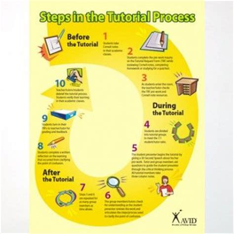tutorial video avid tutorials poster and in color on pinterest