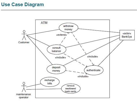 cara membuat use case diagram diagram konteks reservasi hotel gallery how to guide and