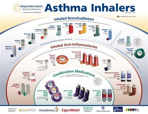 common asthma inhalers hui allergy asthma care