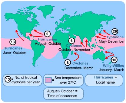 tropical cyclones | s cool, the revision website