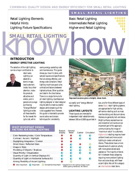 retail store lighting guide retail lighting design guide