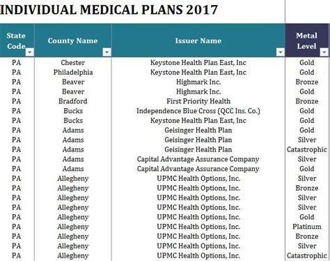 2017 state health insurance plans nevada pennsylvania