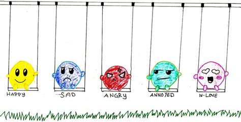 Mood Swings By Vidiescal123 On Deviantart