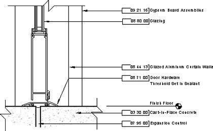 HomeOfficeDecoration Exterior door threshold detail