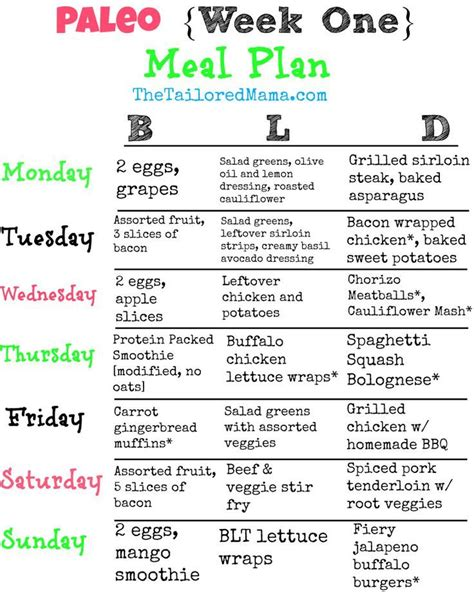 Paleo Meal Plan For Week One This Is A Great Menu Plan For Anyone Starting Paleo Or Even Just Paleo Meal Planning Template
