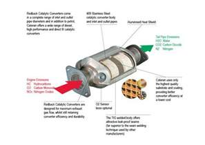 What Is In A Cadillac Converter Catalytic Converter Pearltrees