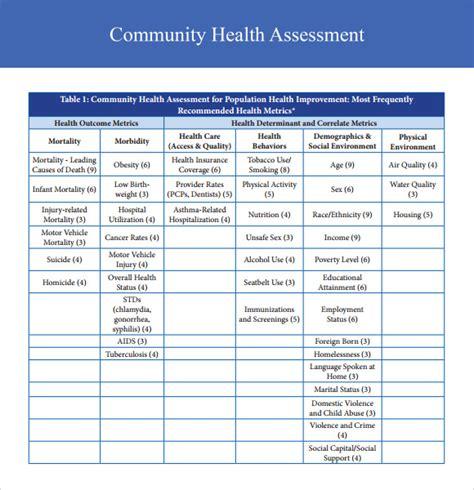 9 Health Assessment Sles Sle Templates Community Health Assessment Template