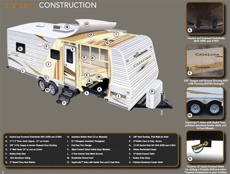 Fleetwood Bounder Floor Plans wiring an rv park diagram wiring get free image about