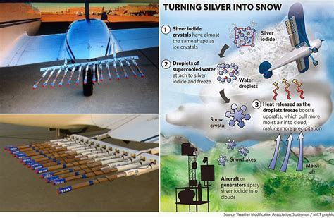 Weather Modification Definition by Nevada Experimenting With Using Drones To The