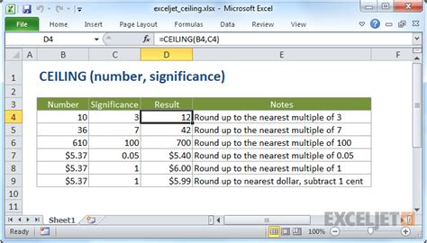 use excel ceiling function exceljet