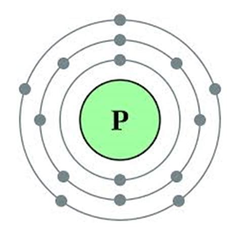phosphorus lewis dot diagram basic information phosphorus