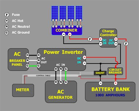 energy saving solar panel diagram connection info