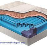 memory foam vs vs vs air bed comparison 187 bedroom solutions
