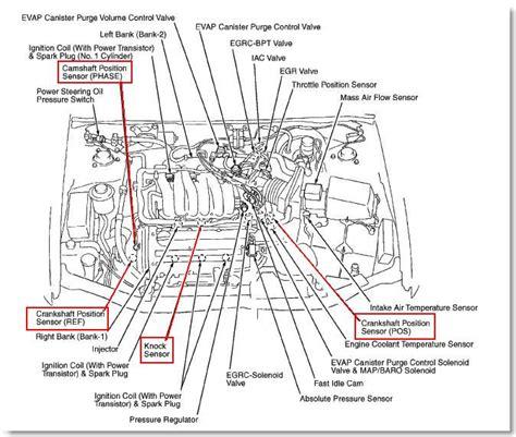 nissan maxima  engine  sparkreplace cam shaft sensor  crank sensor  crankthere
