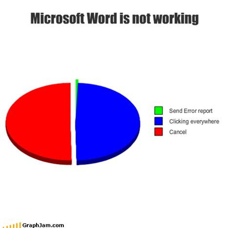 Microsoft Word Meme - monica funny charts p