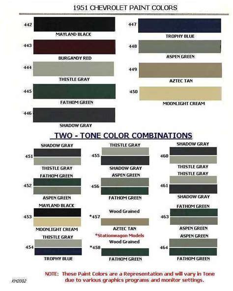 chevy color codes auto paint codes chevrolet paint codes 1946 1954 auto