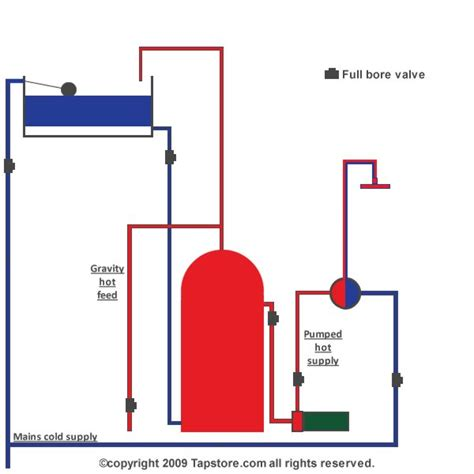 no cold water pressure in bathroom low cold water pressure in bathroom 28 images how to