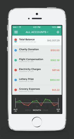 bank app dashboard ui patterns ux ui design user interface