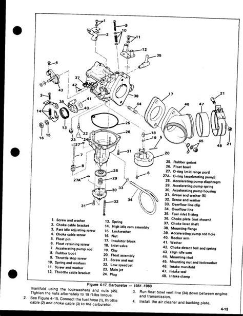 harley davidson carburetor diagram 10 best images of harley sportster diagram harley