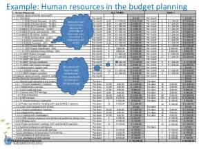 Hr Budget Template by Budget Planning For Eu External Actions