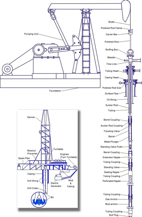 well diagram water well drilling diagram www imgkid the image