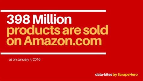 products on amazon how many products are sold on amazon com january 2017 report