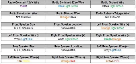 1998 ford explorer radio wiring diagram wiring diagram
