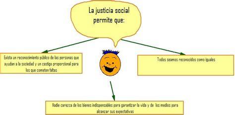 imagenes sobre la justicia social formando saberes justicia social