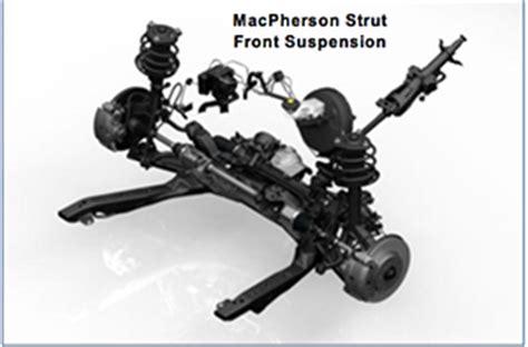 Bush Arm Crv All New 08 Front Small 1 2016 honda civic sedan press kit chassis honda