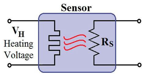 gas sensor integrated circuit sensors free text an integrated low power lock in lifier and its application to gas