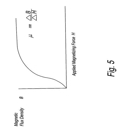 inductive coupling power line communication patent us7170367 inductive coupler for power line communications patents