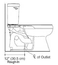 bidet plumbing diagram toilet in 100 bidet toilet top 10 bidet