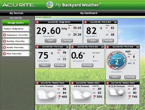 acurite my backyard weather 1000 images about weather stations on weather