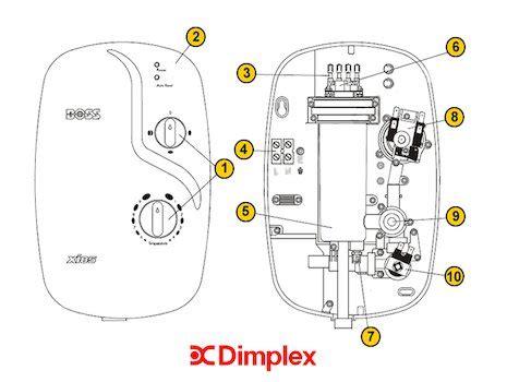 Spare Part Xenia Xi glen dimplex electric showers glen dimplex spare parts