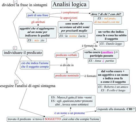 come fare l analisi testo analisi logica come si fa l analisi logica
