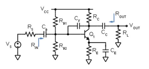 bjt transistor noise frequency response of a common emitter bjt lifier analog devices wiki