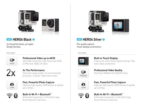 Gopro Hero4 Black Vs Silver gopro frames per second frame design reviews