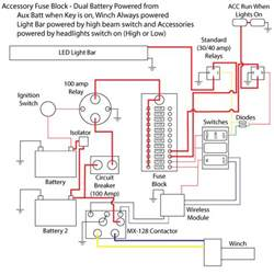 rzr xp 1000 wiring diagram the knownledge
