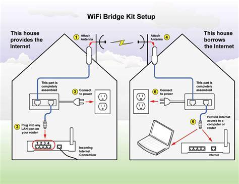 country mile wifi get wifi improve wifi reception