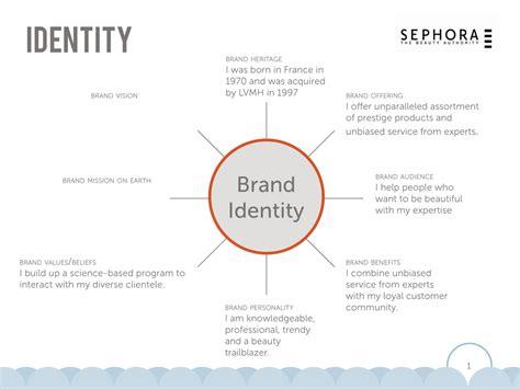 brand assessment template ux resume screen at pm gra617 resume